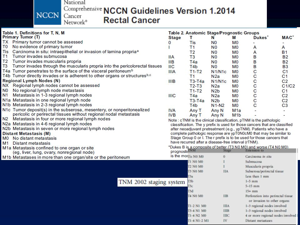 MODERATE-RISK DISEASE short-course Phase III trials of short-course radiotherapy =