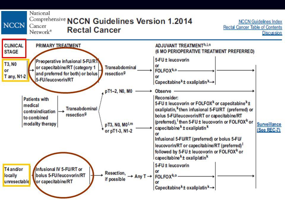 Disegno e valutazione sperimentale studio Sapienza (A.Laghi-V.Tombolini) RM con diffusione  Mezzo previsionale di risposta al trattamento neo-adj?