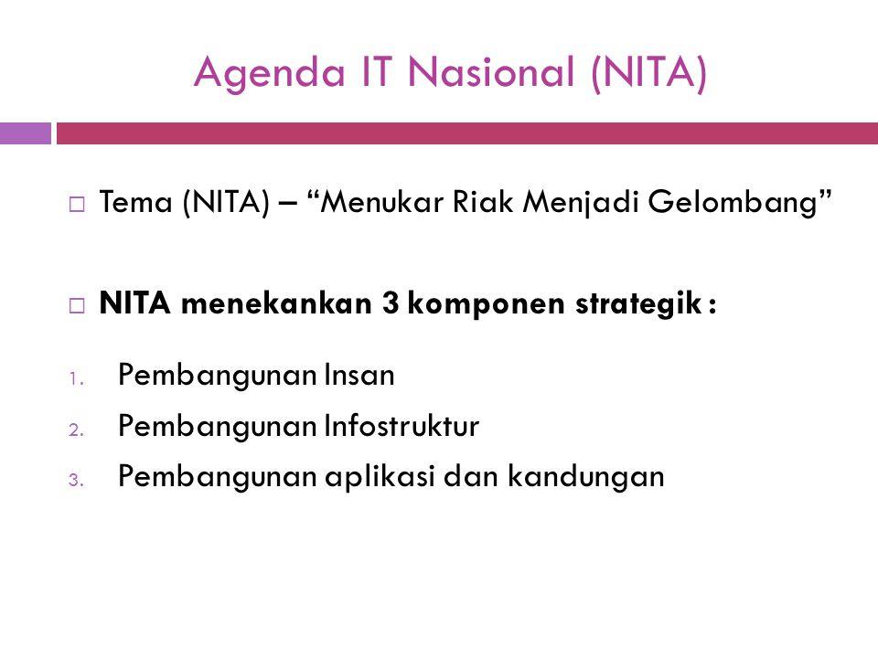 """Agenda IT Nasional (NITA)  Tema (NITA) – """"Menukar Riak Menjadi Gelombang""""  NITA menekankan 3 komponen strategik : 1. Pembangunan Insan 2. Pembanguna"""