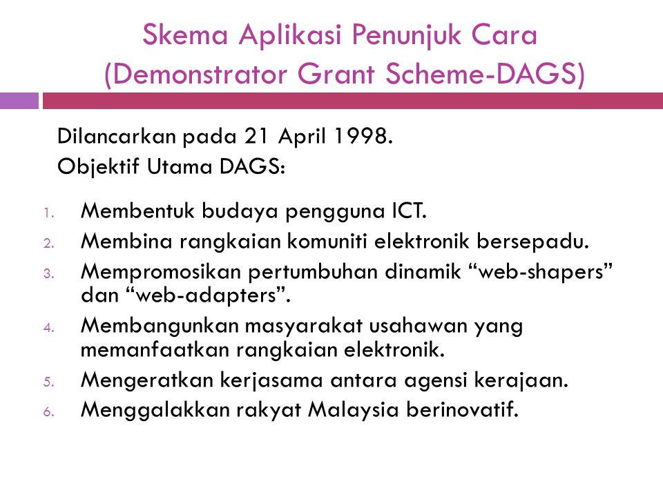 Skema Aplikasi Penunjuk Cara (Demonstrator Grant Scheme-DAGS) Dilancarkan pada 21 April 1998. Objektif Utama DAGS: 1. Membentuk budaya pengguna ICT. 2
