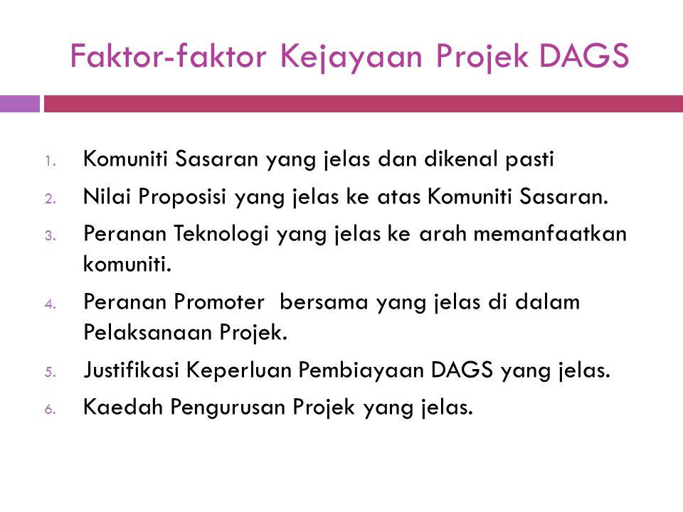 Faktor-faktor Kejayaan Projek DAGS 1. Komuniti Sasaran yang jelas dan dikenal pasti 2. Nilai Proposisi yang jelas ke atas Komuniti Sasaran. 3. Peranan