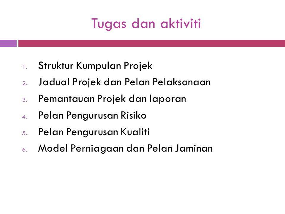 Tugas dan aktiviti 1. Struktur Kumpulan Projek 2. Jadual Projek dan Pelan Pelaksanaan 3. Pemantauan Projek dan laporan 4. Pelan Pengurusan Risiko 5. P
