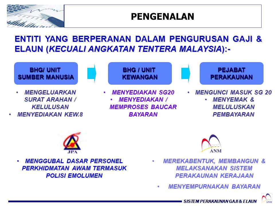PENGENALAN ENTITI YANG BERPERANAN DALAM PENGURUSAN GAJI & ELAUN BAGI ANGKATAN TENTERA MALAYSIA:- SISTEM PERAKAUNAN GAJI & ELAUN MAJLIS ANGKATAN TENTERA MELULUSKAN POLISI EMOLUMEN ANGKATAN TENTERA MALAYSIAMELULUSKAN POLISI EMOLUMEN ANGKATAN TENTERA MALAYSIA MEMPERTIMBANGKAN PENERIMAAN POLISI YANG DIGUBAL OLEH JPAMEMPERTIMBANGKAN PENERIMAAN POLISI YANG DIGUBAL OLEH JPA JABATAN ARAH URUSAN GAJI ANGKATAN TENTERA MALAYSIA (UGAT) MENGURUSKAN PEMBAYARAN EMOLUMEN ATMMENGURUSKAN PEMBAYARAN EMOLUMEN ATM