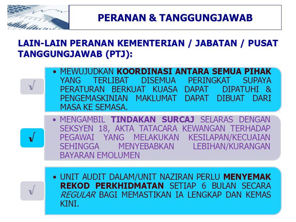 PROSES GAJI BERKOMPUTER PROSES KUNCI MASUK DATA PROSES MUAT NAIK ARAHAN POTONGAN PROSES GAJI (REGULAR CYCLE) BAHAGIAN 1 JANA LAIN-LAIN LAPORAN GAJI BAHAGIAN 7 PROSES GAJI (SEPARATE CYCLE) JANA LAPORAN CUKAI/KWSP/ TABUNG HAJI MUAT TURUN DATA POTONGAN GAJI BAHAGIAN 6BAHAGIAN 5 BAHAGIAN 4 BAHAGIAN 2BAHAGIAN 3 PEMPROSESAN GAJI BULANAN MENGIKUT BAHAGIAN