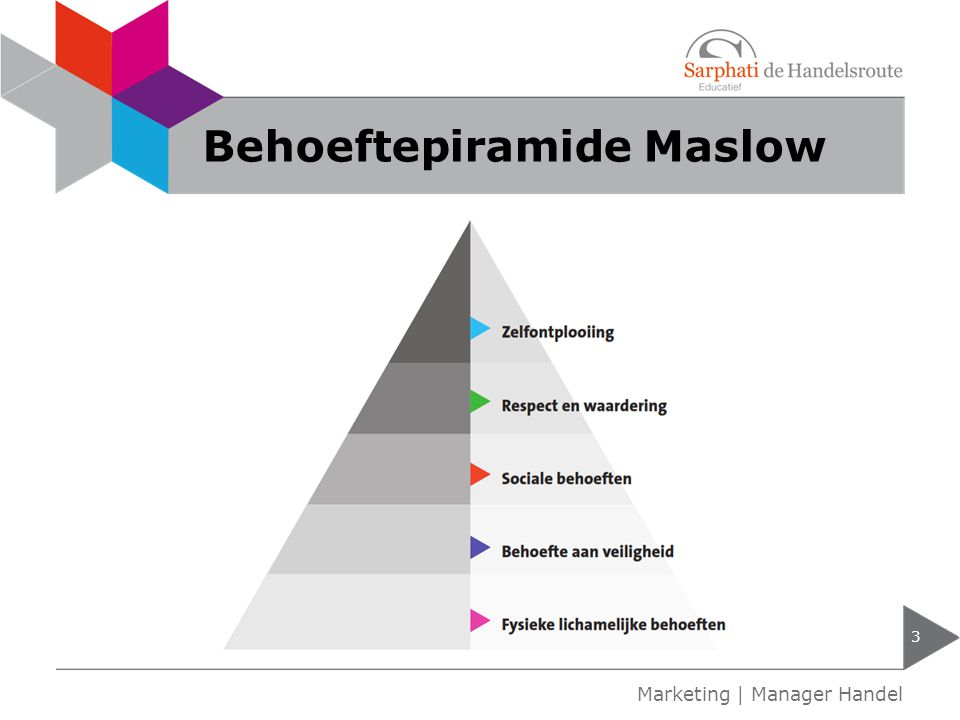 Behoeftepiramide Maslow 3 Marketing | Manager Handel