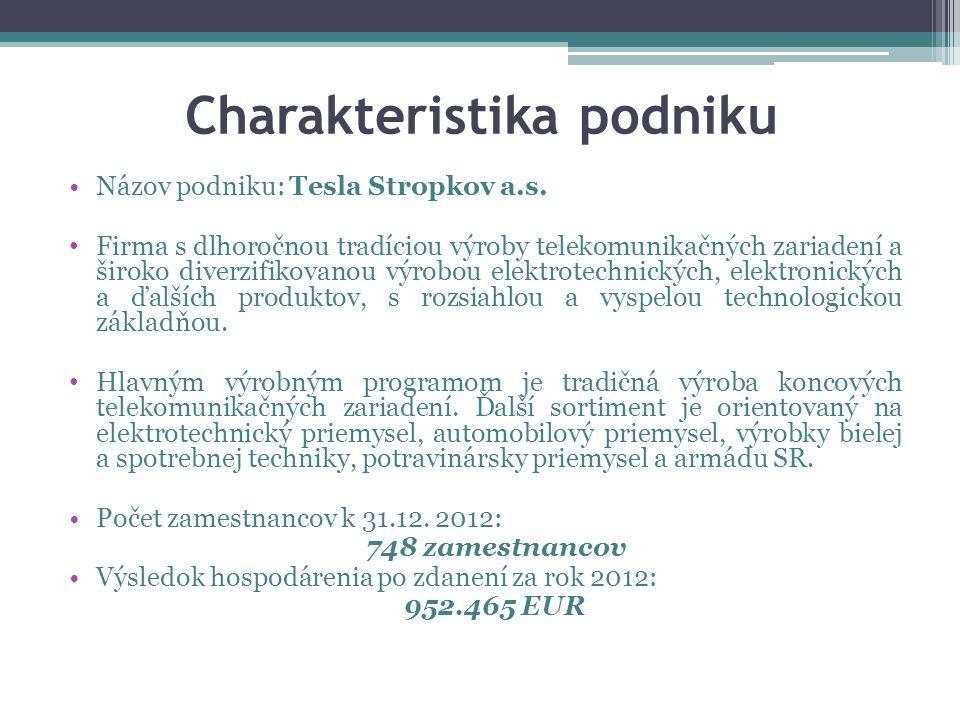 Charakteristika podniku Názov podniku: Tesla Stropkov a.s.