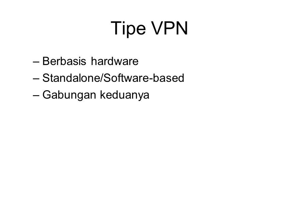 Tipe VPN –Berbasis hardware –Standalone/Software-based –Gabungan keduanya