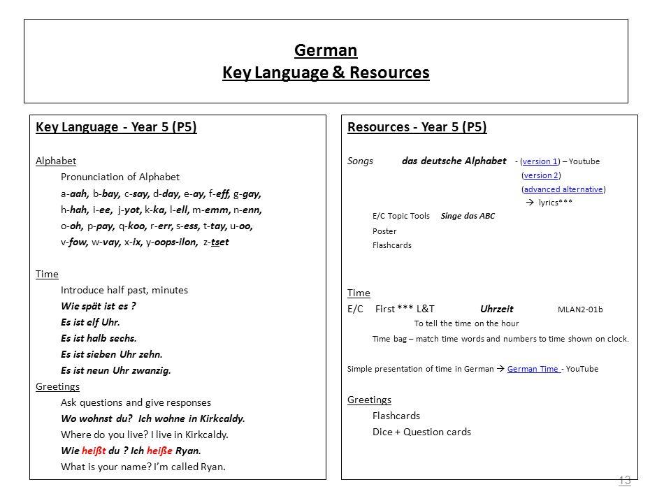 13 German Key Language & Resources Key Language - Year 5 (P5) Alphabet Pronunciation of Alphabet a-aah, b-bay, c-say, d-day, e-ay, f-eff, g-gay, h-hah, i-ee, j-yot, k-ka, l-ell, m-emm, n-enn, o-oh, p-pay, q-koo, r-err, s-ess, t-tay, u-oo, v-fow, w-vay, x-ix, y-oops-ilon, z-tset Time Introduce half past, minutes Wie spät ist es .