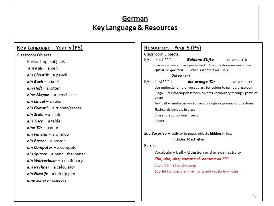 15 German Key Language & Resources Key Language - Year 5 (P5) Classroom Objects Basic/simple objects ein Kuli – a pen ein Bleistift – a pencil ein Buch – a book ein Heft – a jotter eine Mappe – a pencil case ein Lineal – a ruler ein Gummi – a rubber/eraser ein Stuhl – a chair ein Tisch – a table eine Tür – a door ein Fenster – a window ein Poster – a poster ein Computer – a computer ein Spitzer – a pencil sharpener ein Wörterbuch – a dictionary ein Rechner – a calculator ein Filzstift – a felt tip pen eine Schere - scissors Resources - Year 5 (P5) Classroom Objects E/C First *** L Goldene Stifte MLAN 2-01b Classroom vocabulary presented in the question/answer format: Qu'est-ce que c'est.