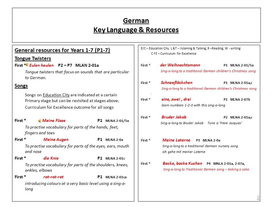 2 German Key Language & Resources General resources for Years 1-7 (P1-7) Tongue Twisters First * Eulen heulen P2 – P7 MLAN 2-01a Tongue twisters that focus on sounds that are particular to German.