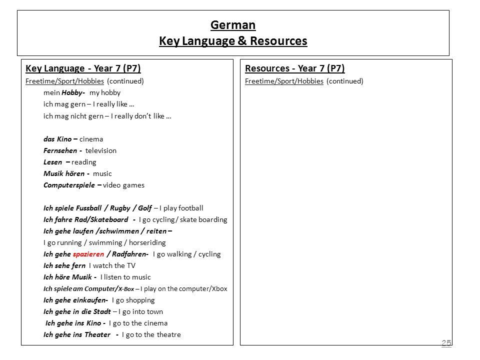 25 German Key Language & Resources Key Language - Year 7 (P7) Freetime/Sport/Hobbies (continued) mein Hobby- my hobby ich mag gern – I really like … ich mag nicht gern – I really don't like … das Kino – cinema Fernsehen - television Lesen – reading Musik hören - music Computerspiele – video games Ich spiele Fussball / Rugby / Golf – I play football Ich fahre Rad/Skateboard - I go cycling/ skate boarding Ich gehe laufen /schwimmen / reiten – I go running / swimming / horseriding Ich gehe spazieren / Radfahren- I go walking / cycling Ich sehe fern I watch the TV Ich höre Musik - I listen to music Ich spiele am Computer/ X-Box – I play on the computer/Xbox Ich gehe einkaufen- I go shopping Ich gehe in die Stadt – I go into town Ich gehe ins Kino - I go to the cinema Ich gehe ins Theater - I go to the theatre Resources - Year 7 (P7) Freetime/Sport/Hobbies (continued)