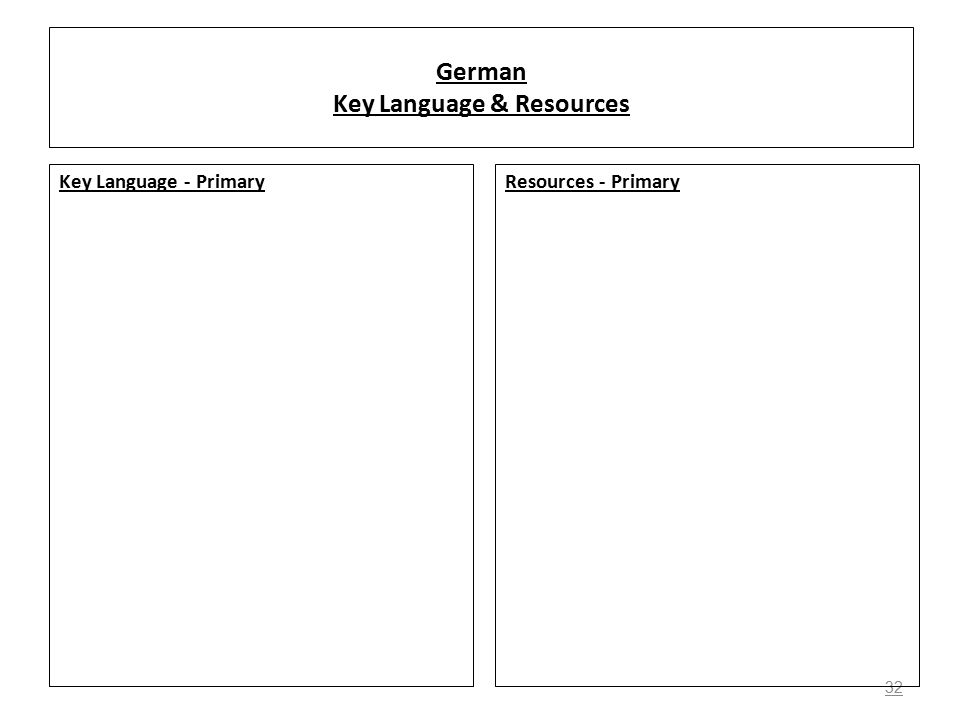 32 German Key Language & Resources Key Language - PrimaryResources - Primary