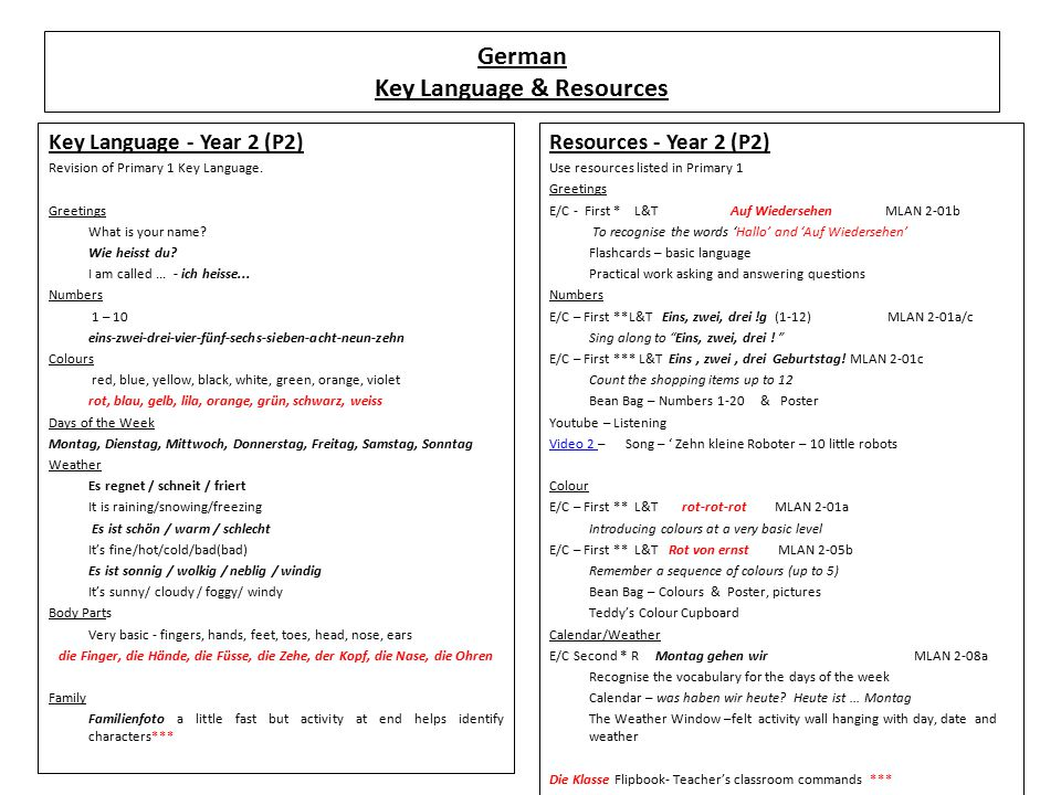 German Key Language & Resources Key Language - Year 2 (P2) Revision of Primary 1 Key Language.