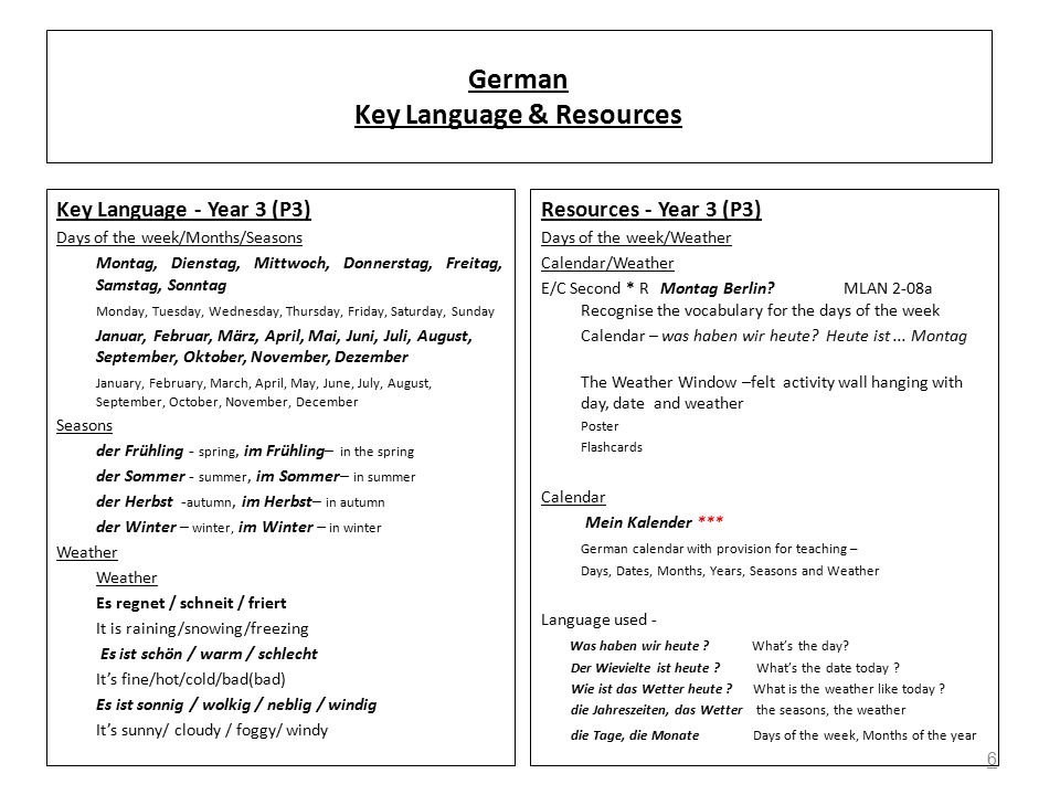 6 German Key Language & Resources Key Language - Year 3 (P3) Days of the week/Months/Seasons Montag, Dienstag, Mittwoch, Donnerstag, Freitag, Samstag, Sonntag Monday, Tuesday, Wednesday, Thursday, Friday, Saturday, Sunday Januar, Februar, März, April, Mai, Juni, Juli, August, September, Oktober, November, Dezember January, February, March, April, May, June, July, August, September, October, November, December Seasons der Frühling - spring, im Frühling– in the spring der Sommer - summer, im Sommer– in summer der Herbst - autumn, im Herbst– in autumn der Winter – winter, im Winter – in winter Weather Es regnet / schneit / friert It is raining/snowing/freezing Es ist schön / warm / schlecht It's fine/hot/cold/bad(bad) Es ist sonnig / wolkig / neblig / windig It's sunny/ cloudy / foggy/ windy Resources - Year 3 (P3) Days of the week/Weather Calendar/Weather E/C Second * R Montag Berlin.