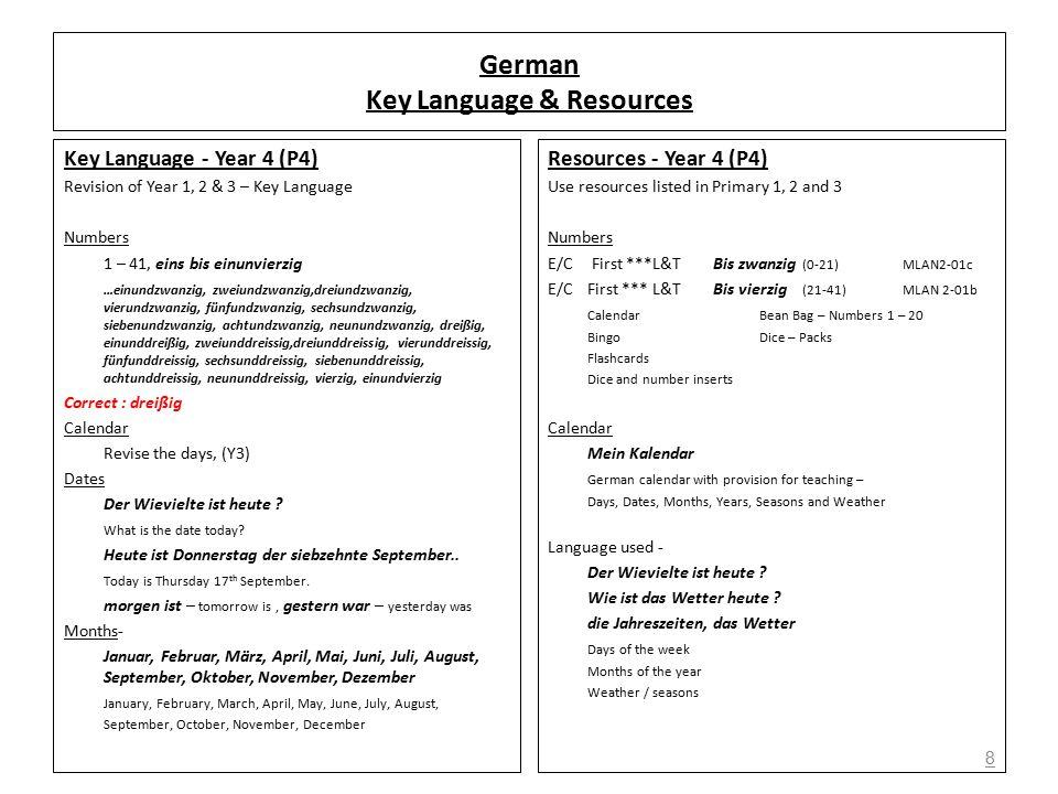 German Key Language & Resources Key Language - Year 4 (P4) Revision of Year 1, 2 & 3 – Key Language Numbers 1 – 41, eins bis einunvierzig …einundzwanzig, zweiundzwanzig,dreiundzwanzig, vierundzwanzig, fünfundzwanzig, sechsundzwanzig, siebenundzwanzig, achtundzwanzig, neunundzwanzig, dreißig, einunddreißig, zweiunddreissig,dreiunddreissig, vierunddreissig, fünfunddreissig, sechsunddreissig, siebenunddreissig, achtunddreissig, neununddreissig, vierzig, einundvierzig Correct : dreißig Calendar Revise the days, (Y3) Dates Der Wievielte ist heute .