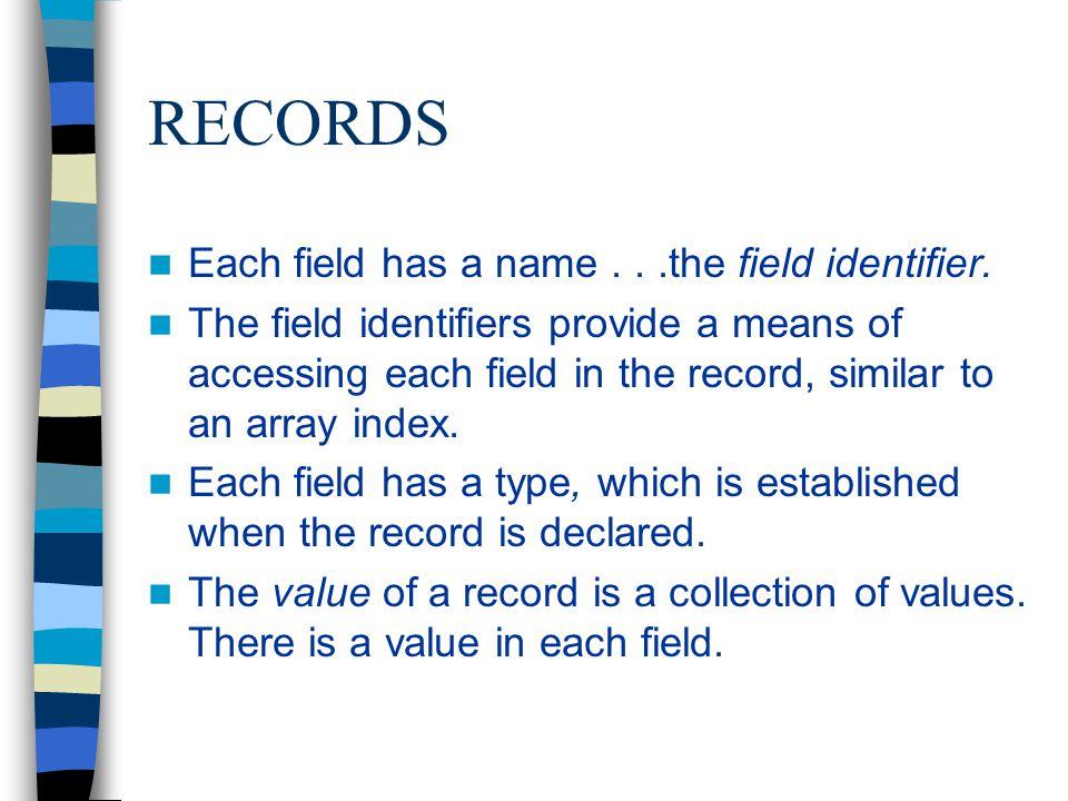 Each field has a name...the field identifier.