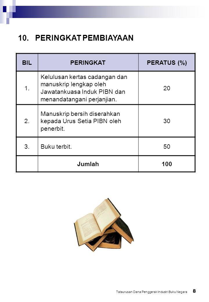 8 Tataurusan Dana Penggerak Industri Buku Negara 10. PERINGKAT PEMBIAYAAN BILPERINGKATPERATUS (%) 1. Kelulusan kertas cadangan dan manuskrip lengkap o