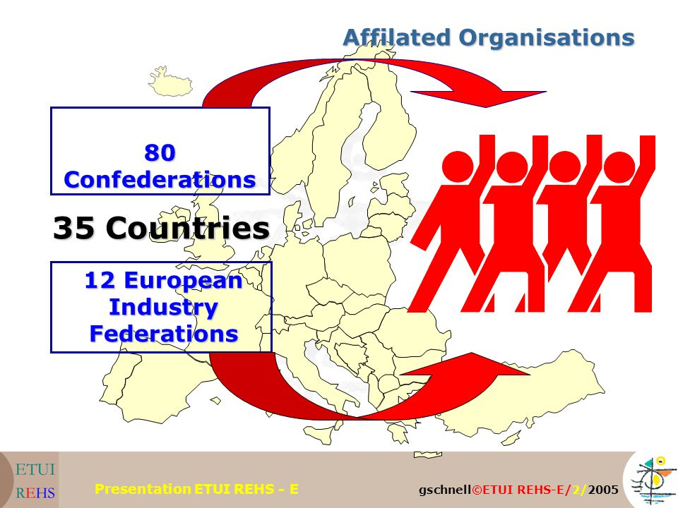 gschnell©ETUI REHS-E/2/2005 Presentation ETUI REHS - E Affilated Organisations 80 Confederations 12 European Industry Federations 35 Countries