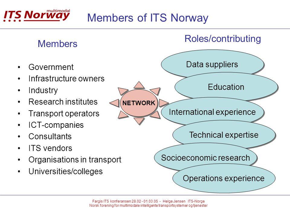 Fargis ITS konferansen 28.02 - 01.03.05 - Helge Jensen ITS-Norge Norsk forening for multimodale intelligente transportsystemer og tjenester Thank you for your attention .
