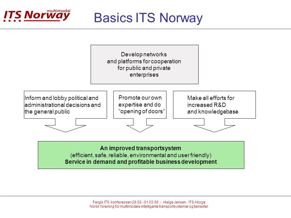 Fargis ITS konferansen 28.02 - 01.03.05 - Helge Jensen ITS-Norge Norsk forening for multimodale intelligente transportsystemer og tjenester www.its-norge.no