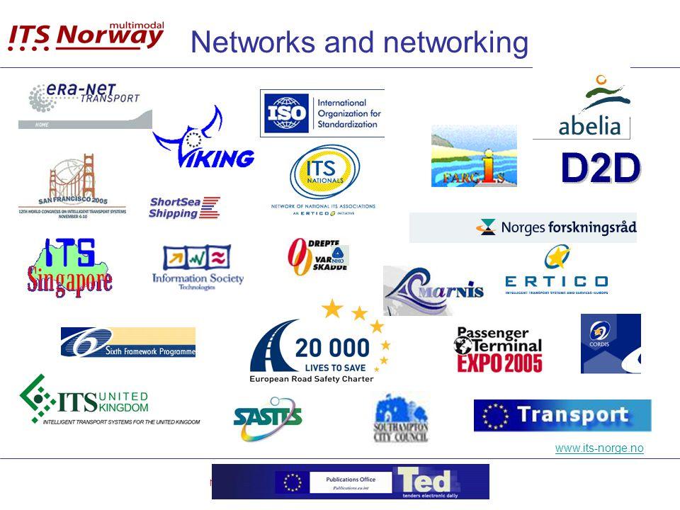 Fargis ITS konferansen 28.02 - 01.03.05 - Helge Jensen ITS-Norge Norsk forening for multimodale intelligente transportsystemer og tjenester Networks and networking www.its-norge.no