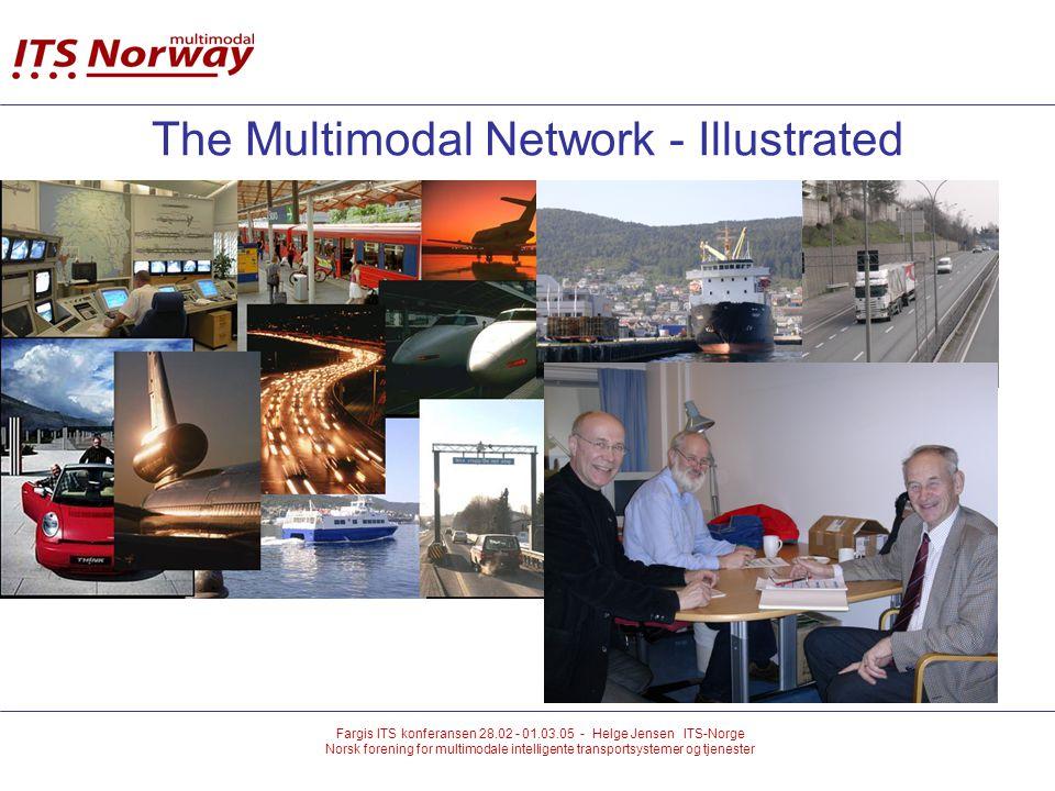 Fargis ITS konferansen 28.02 - 01.03.05 - Helge Jensen ITS-Norge Norsk forening for multimodale intelligente transportsystemer og tjenester The Multimodal Network - Illustrated