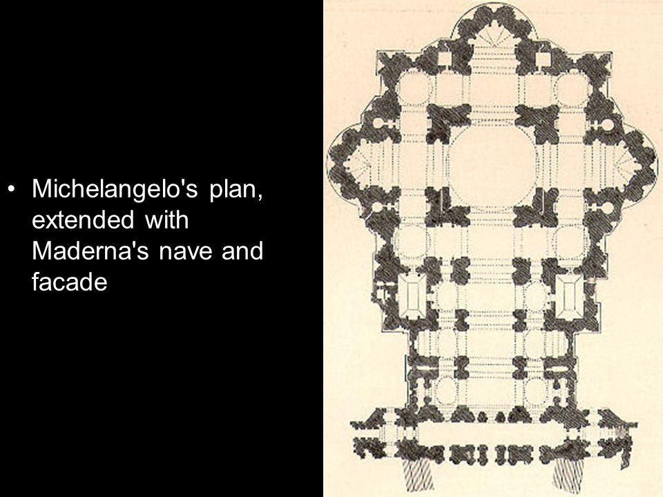 Michelangelo s plan, extended with Maderna s nave and facade
