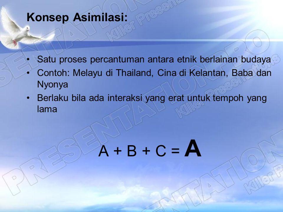 Konsep Asimilasi: Satu proses percantuman antara etnik berlainan budaya Contoh: Melayu di Thailand, Cina di Kelantan, Baba dan Nyonya Berlaku bila ada