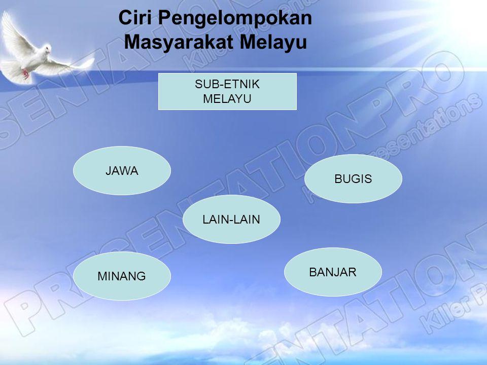 Ciri Pengelompokan Masyarakat Melayu SUB-ETNIK MELAYU BANJAR BUGIS LAIN-LAIN MINANG JAWA