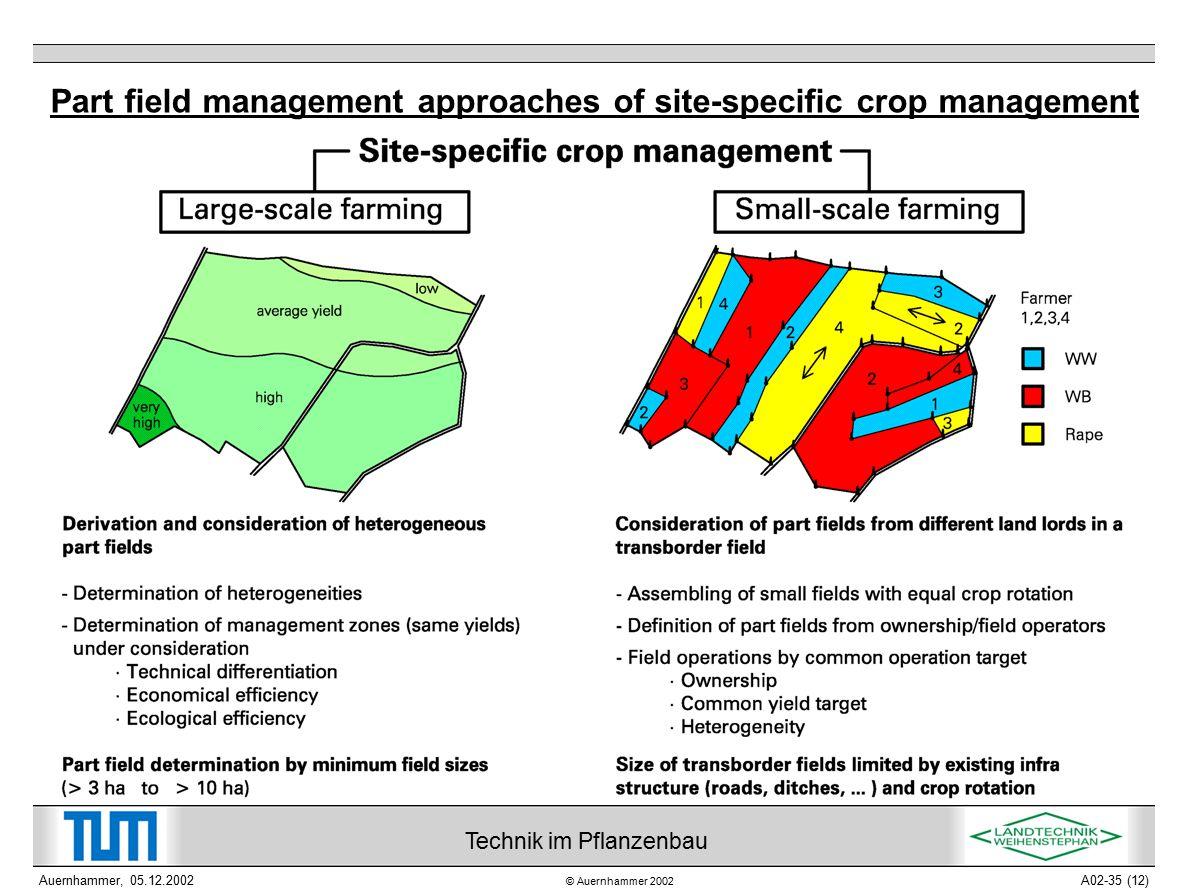 © Auernhammer 2002 Technik im Pflanzenbau Auernhammer, 05.12.2002A02-35 (12) Part field management approaches of site-specific crop management