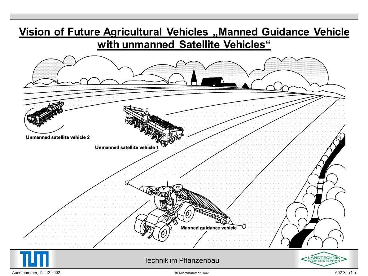 "© Auernhammer 2002 Technik im Pflanzenbau Auernhammer, 05.12.2002A02-35 (15) Vision of Future Agricultural Vehicles ""Manned Guidance Vehicle with unmanned Satellite Vehicles"