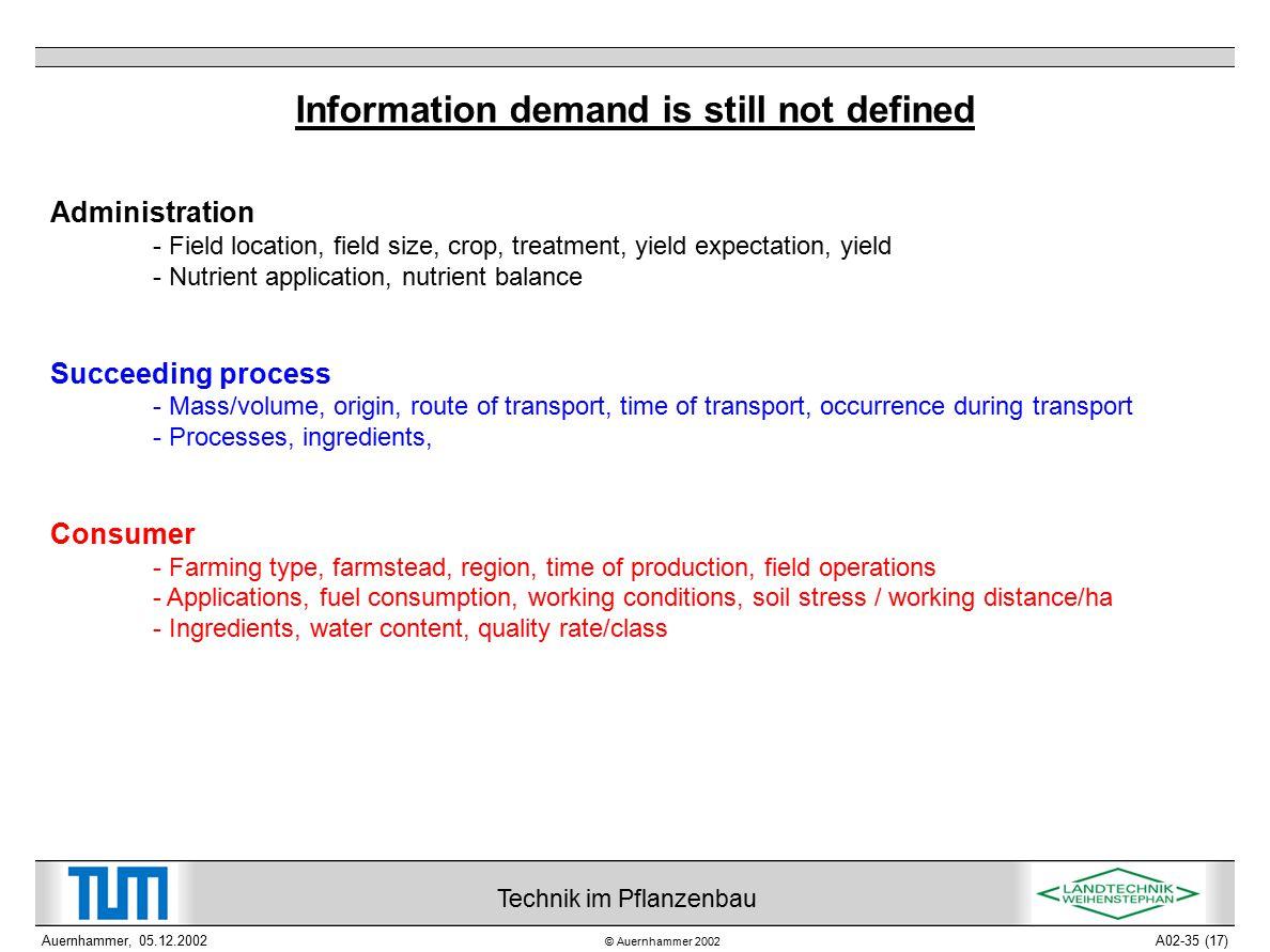 © Auernhammer 2002 Technik im Pflanzenbau Auernhammer, 05.12.2002A02-35 (17) Information demand is still not defined Administration - Field location,