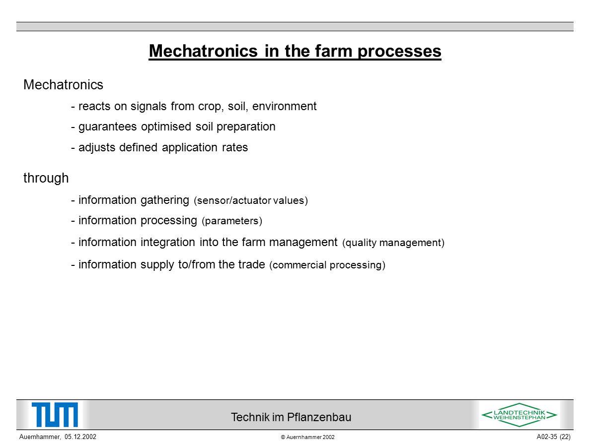 © Auernhammer 2002 Technik im Pflanzenbau Auernhammer, 05.12.2002A02-35 (22) Mechatronics in the farm processes Mechatronics - reacts on signals from