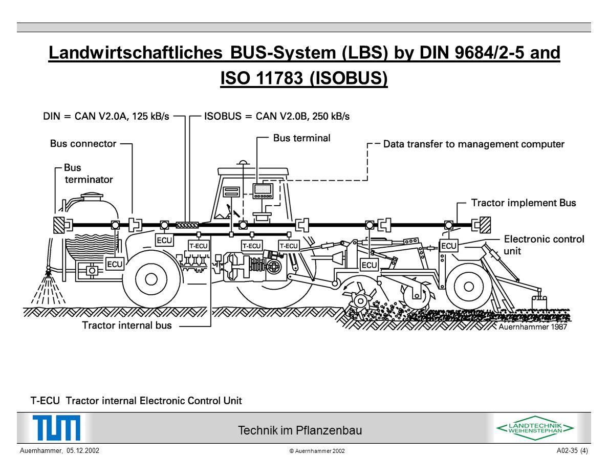 © Auernhammer 2002 Technik im Pflanzenbau Auernhammer, 05.12.2002A02-35 (4) Landwirtschaftliches BUS-System (LBS) by DIN 9684/2-5 and ISO 11783 (ISOBUS)