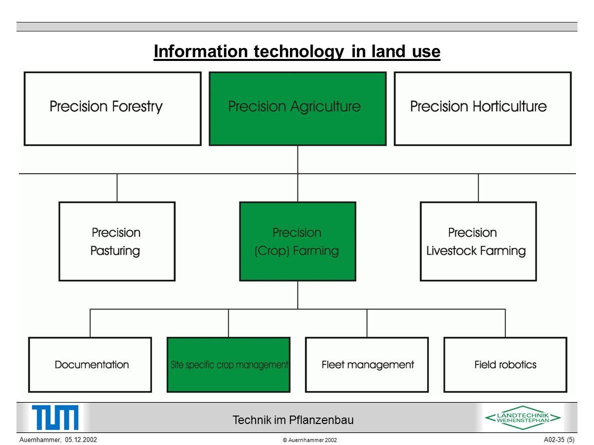 © Auernhammer 2002 Technik im Pflanzenbau Auernhammer, 05.12.2002A02-35 (5) Information technology in land use