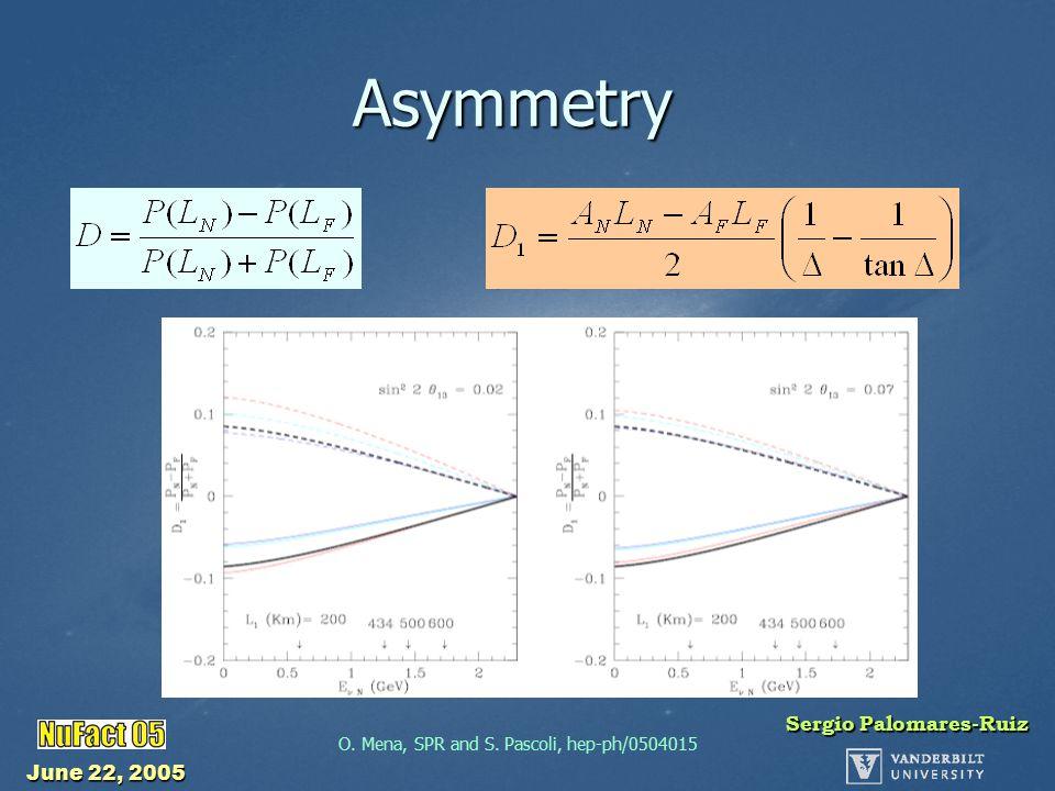 June 22, 2005 Sergio Palomares-Ruiz Asymmetry O. Mena, SPR and S. Pascoli, hep-ph/0504015