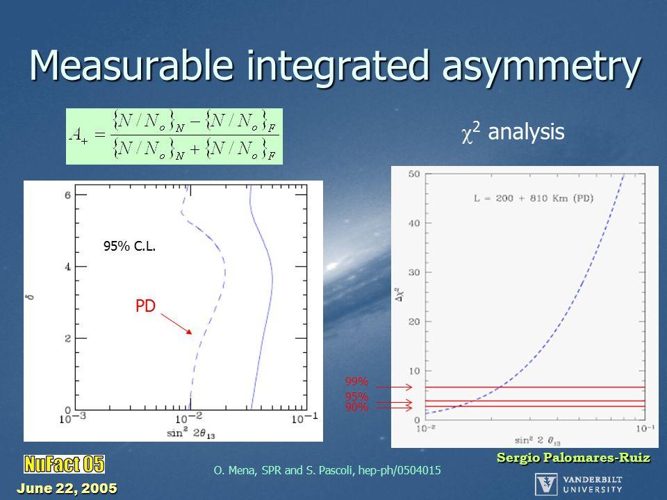 June 22, 2005 Sergio Palomares-Ruiz Measurable integrated asymmetry O.