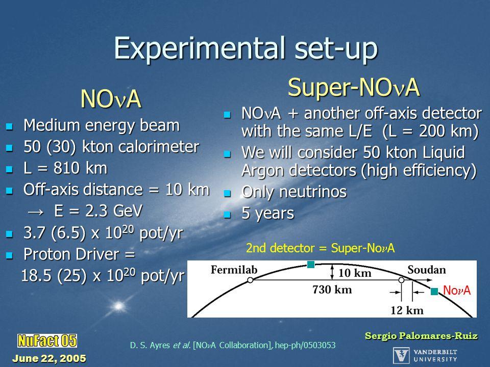 June 22, 2005 Sergio Palomares-Ruiz Experimental set-up NO A Medium energy beam Medium energy beam 50 (30) kton calorimeter 50 (30) kton calorimeter L = 810 km L = 810 km Off-axis distance = 10 km Off-axis distance = 10 km → E = 2.3 GeV → E = 2.3 GeV 3.7 (6.5) x 10 20 pot/yr 3.7 (6.5) x 10 20 pot/yr Proton Driver = Proton Driver = 18.5 (25) x 10 20 pot/yr 18.5 (25) x 10 20 pot/yr Super-NO A NO A + another off-axis detector with the same L/E (L = 200 km) NO A + another off-axis detector with the same L/E (L = 200 km) We will consider 50 kton Liquid Argon detectors (high efficiency) We will consider 50 kton Liquid Argon detectors (high efficiency) Only neutrinos Only neutrinos 5 years 5 years No A 2nd detector = Super-No A D.