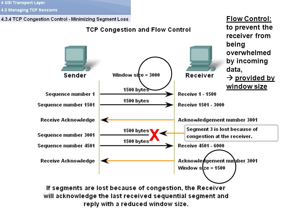 Flow Control: to prevent the receiver from being overwhelmed by incoming data,  provided by window size