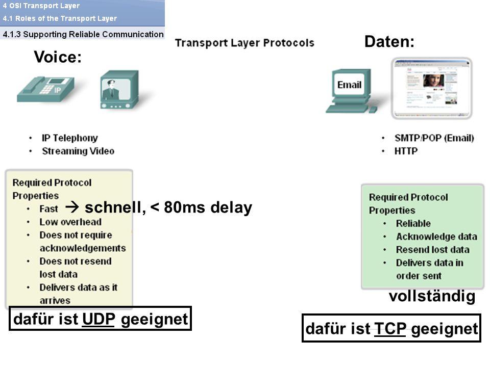 Voice: Daten: vollständig  schnell, < 80ms delay dafür ist TCP geeignet dafür ist UDP geeignet