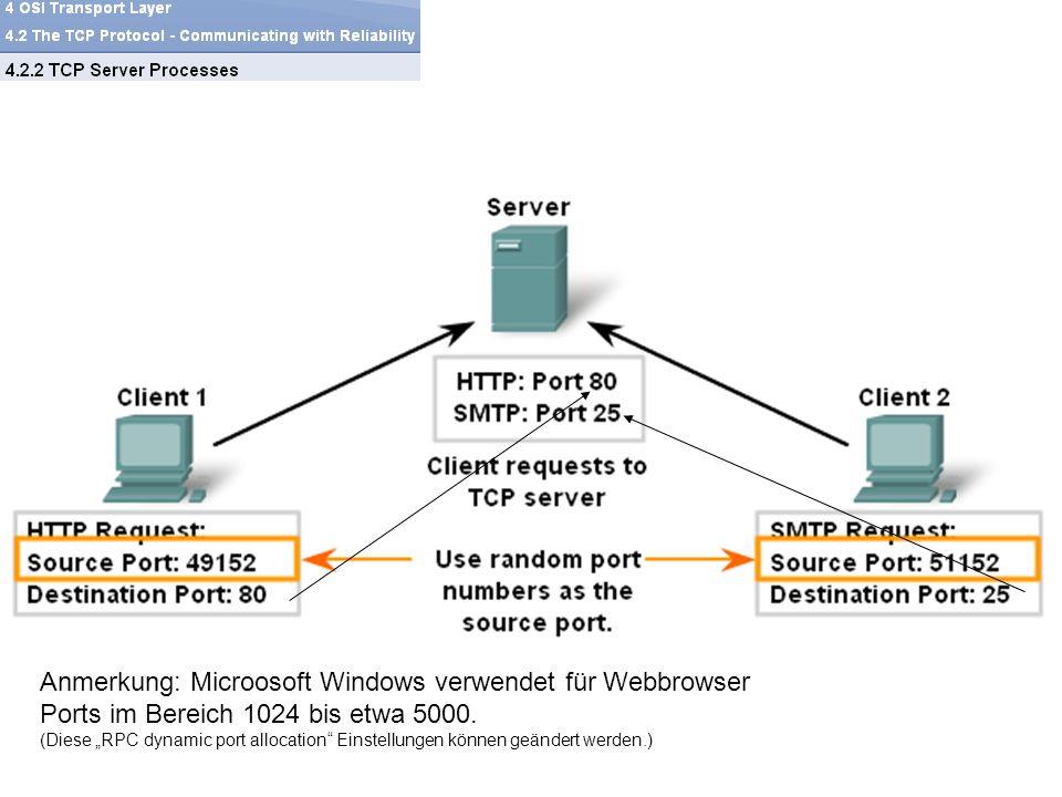 Anmerkung: Microosoft Windows verwendet für Webbrowser Ports im Bereich 1024 bis etwa 5000.