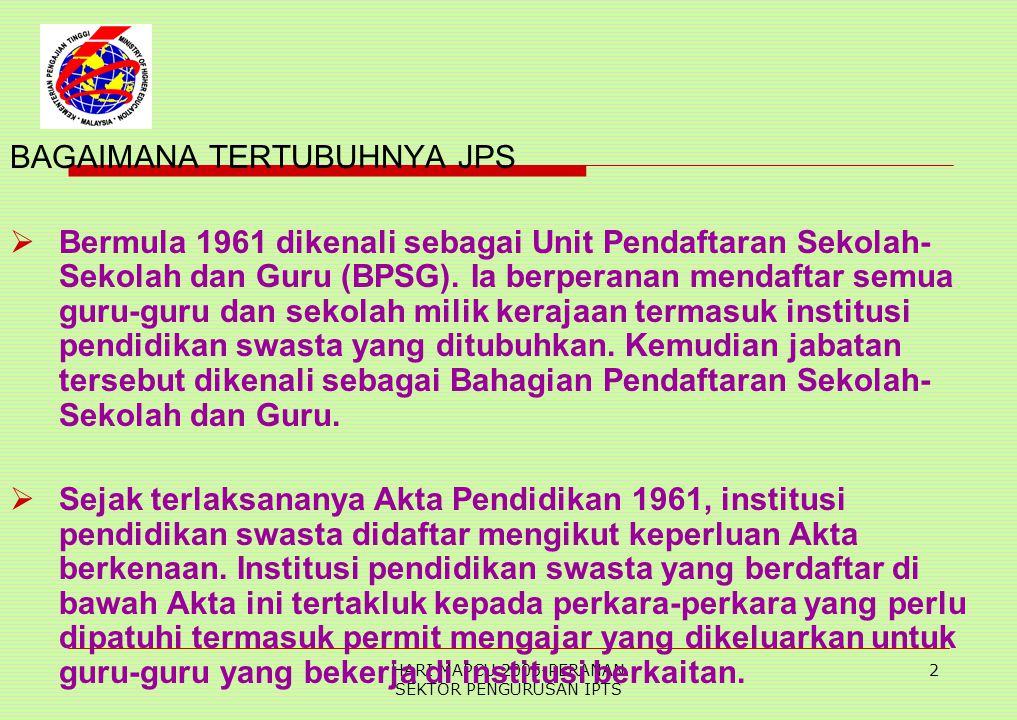 HARI MAPCU 2005-PERANAN SEKTOR PENGURUSAN IPTS 2 BAGAIMANA TERTUBUHNYA JPS  Bermula 1961 dikenali sebagai Unit Pendaftaran Sekolah- Sekolah dan Guru (BPSG).