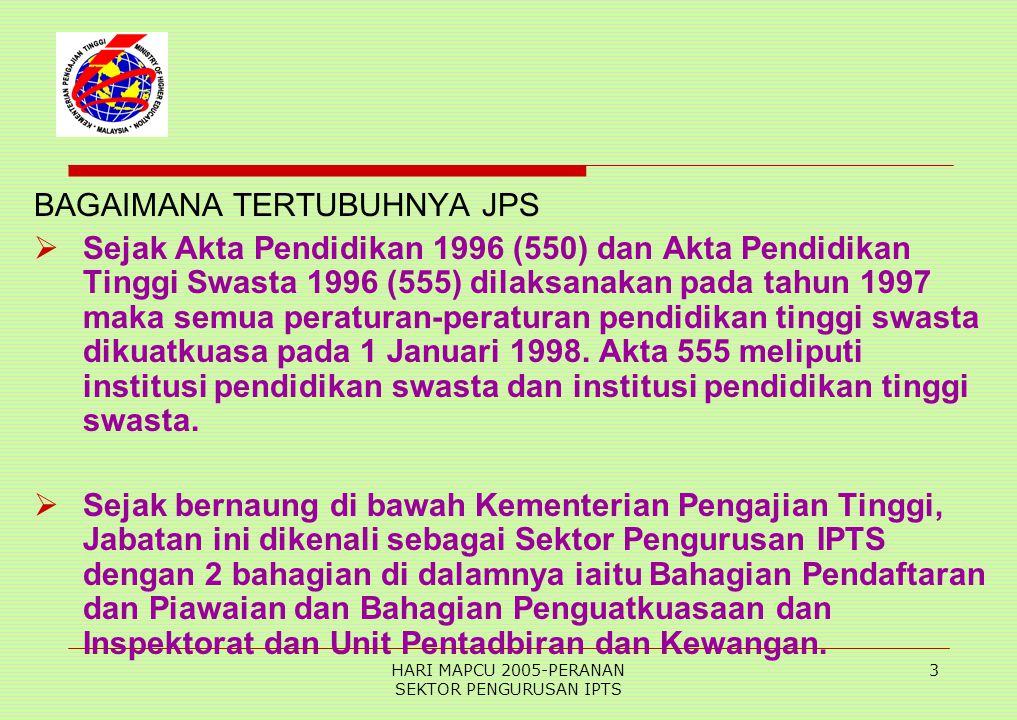HARI MAPCU 2005-PERANAN SEKTOR PENGURUSAN IPTS 3 BAGAIMANA TERTUBUHNYA JPS  Sejak Akta Pendidikan 1996 (550) dan Akta Pendidikan Tinggi Swasta 1996 (555) dilaksanakan pada tahun 1997 maka semua peraturan-peraturan pendidikan tinggi swasta dikuatkuasa pada 1 Januari 1998.