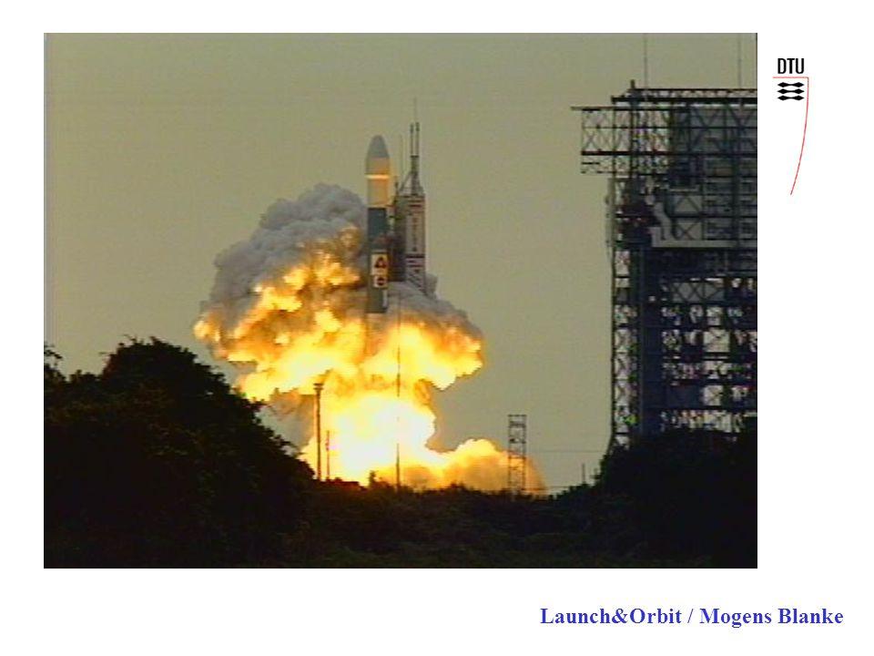 Launch&Orbit / Mogens Blanke