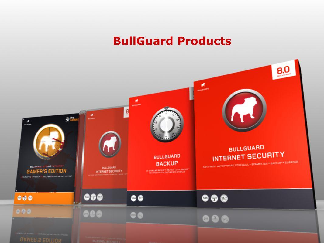 FirewallAntivirusBackupSettingsMobilePPT BullGuard Products