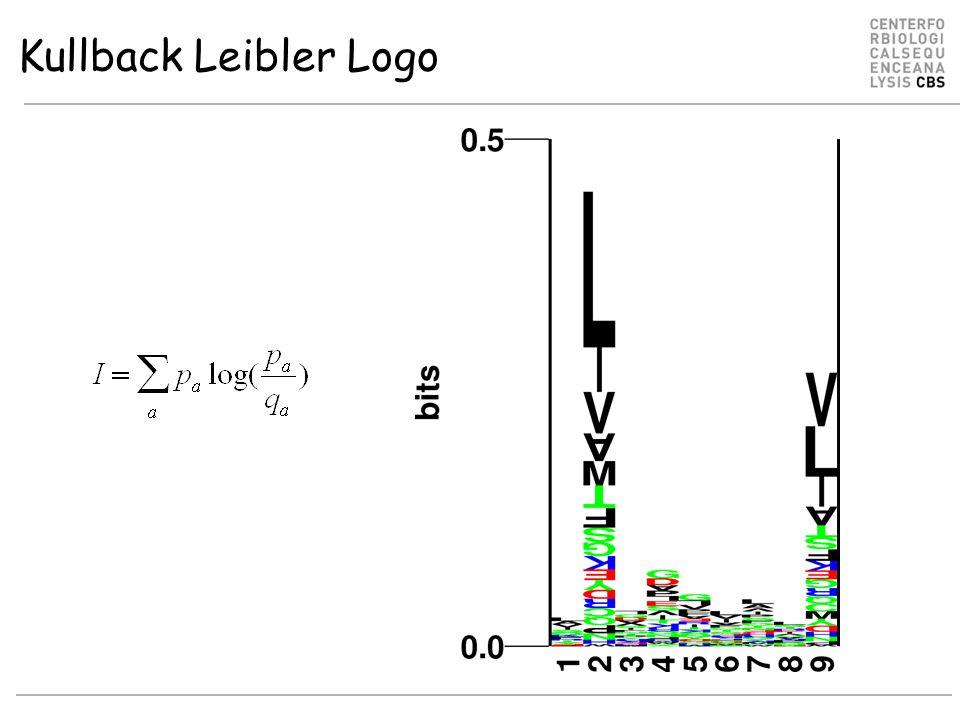 Kullback Leibler Logo