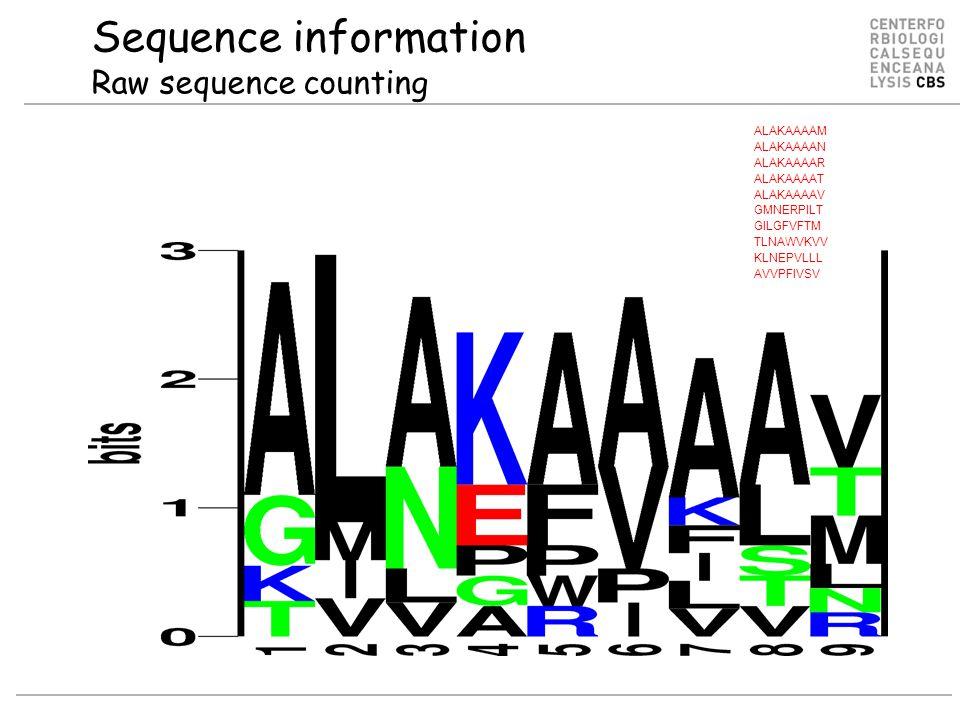 Sequence information Raw sequence counting ALAKAAAAM ALAKAAAAN ALAKAAAAR ALAKAAAAT ALAKAAAAV GMNERPILT GILGFVFTM TLNAWVKVV KLNEPVLLL AVVPFIVSV