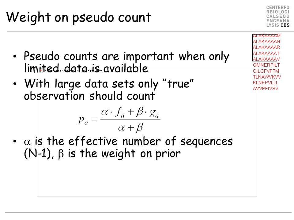 ALAKAAAAM ALAKAAAAN ALAKAAAAR ALAKAAAAT ALAKAAAAV GMNERPILT GILGFVFTM TLNAWVKVV KLNEPVLLL AVVPFIVSV Weight on pseudo count Pseudo counts are important