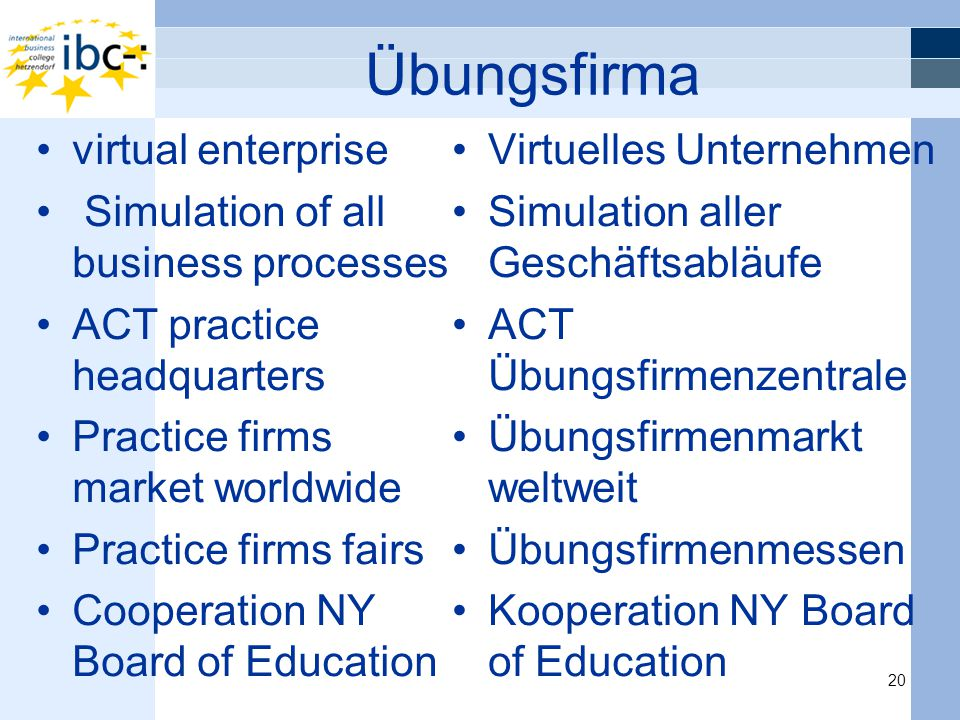 20 Übungsfirma Virtuelles Unternehmen Simulation aller Geschäftsabläufe ACT Übungsfirmenzentrale Übungsfirmenmarkt weltweit Übungsfirmenmessen Kooperation NY Board of Education virtual enterprise Simulation of all business processes ACT practice headquarters Practice firms market worldwide Practice firms fairs Cooperation NY Board of Education