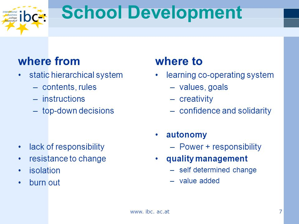School Development where from static hierarchical system –contents, rules –instructions –top-down decisions lack of responsibility resistance to change isolation burn out where to learning co-operating system –values, goals –creativity –confidence and solidarity autonomy –Power + responsibility quality management –self determined change –value added www.